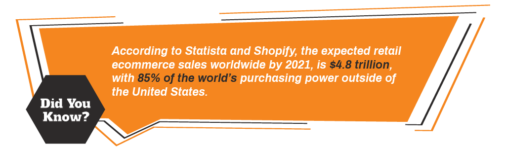 According to Statista and Shopify, the expected retail ecommerce sales worldwide by 2021, is $4.8 trillion, with 85% of the world's purchasing power outside of the United States.