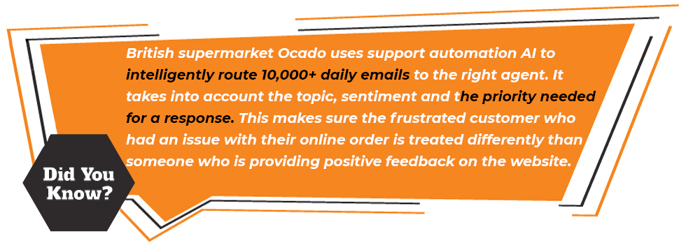 British supermarket Ocado uses support automation AI to intelligently route 10,000+ daily emails to the right agent. It takes into account the topic, sentiment and the priority needed for a response. This makes sure the frustrated customer who had an issue with their online order is treated differently than someone who is providing positive feedback on the website.